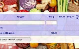 Анализатор калорийности продуктов питания