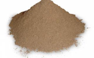 Хлебопекарная смесь – состав и описание готового продукта; его полезные свойства и противопоказания (польза и вред); использование в кулинарии